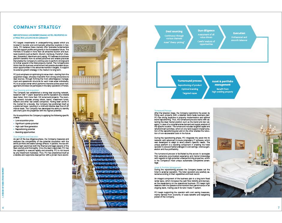 Geschäftsbericht – PrimeCity Investment PLC
